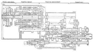 Трансмиссия Беларуса 2522