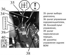 КПП Беларус 2522